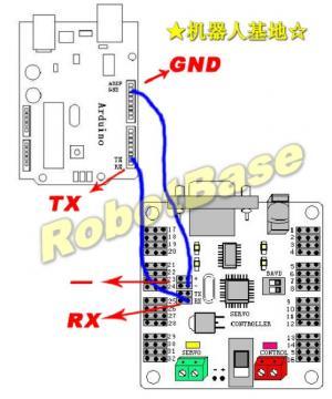 32路舵机控制器调试软件