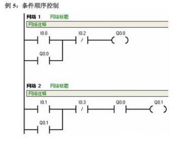 plc编程入门梯形图